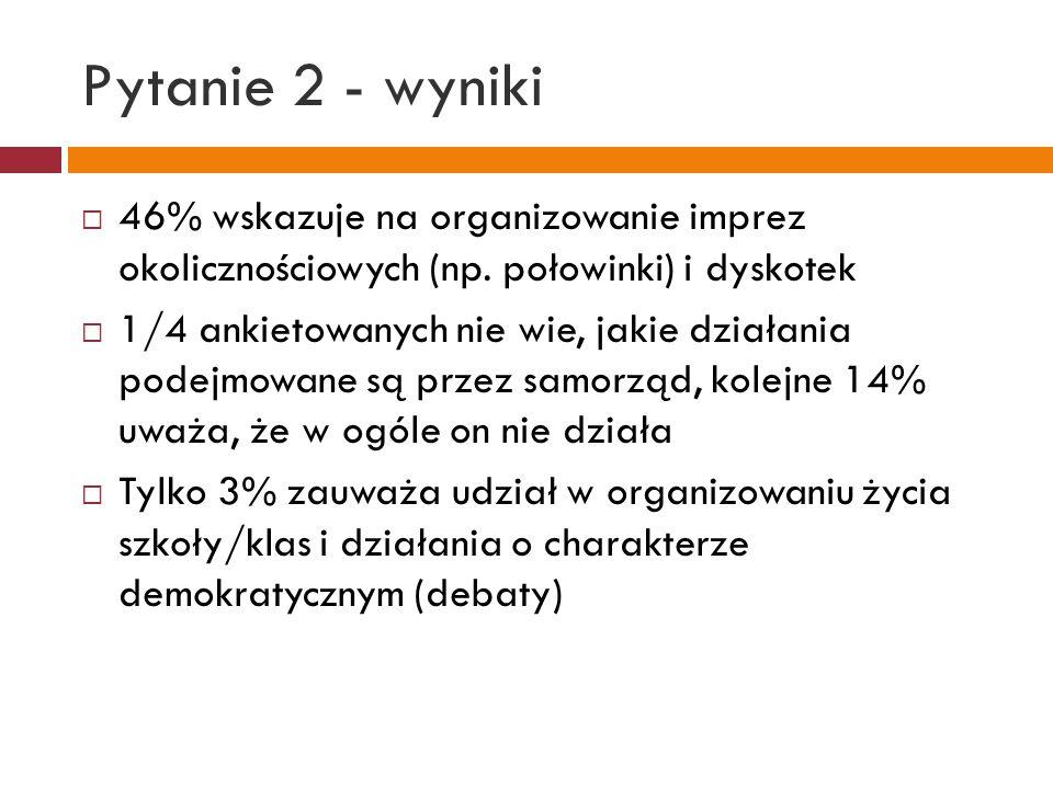 Pytanie 2 - wyniki  46% wskazuje na organizowanie imprez okolicznościowych (np.