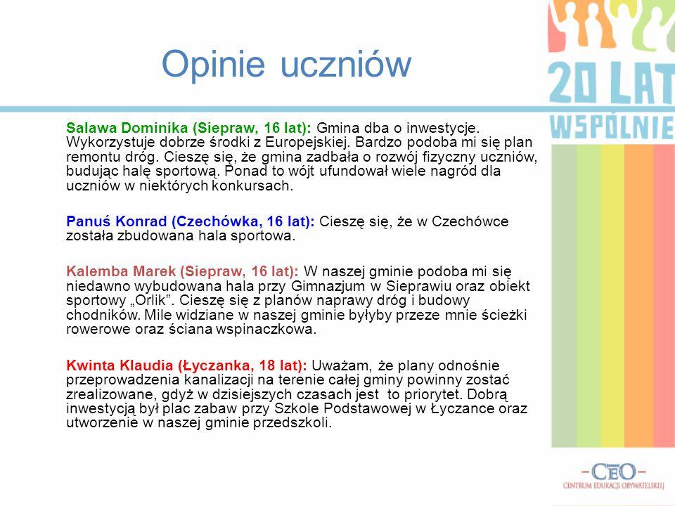 Opinie uczniów Salawa Dominika (Siepraw, 16 lat): Gmina dba o inwestycje.