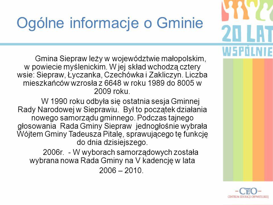 Gmina Siepraw leży w województwie małopolskim, w powiecie myślenickim.