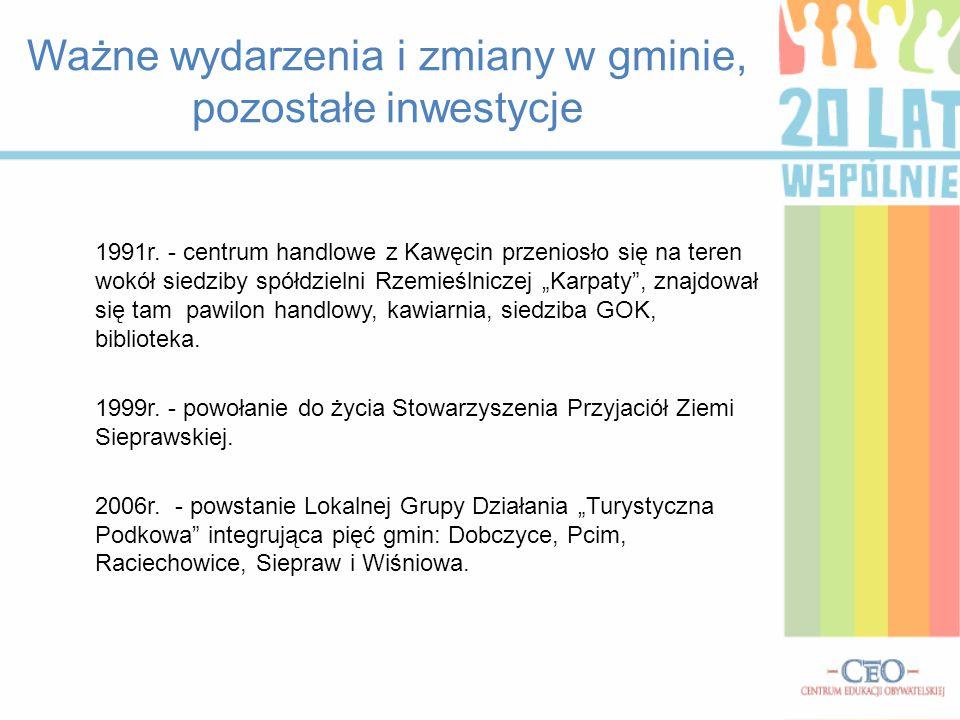 Ważne wydarzenia i zmiany w gminie, pozostałe inwestycje 1991r. - centrum handlowe z Kawęcin przeniosło się na teren wokół siedziby spółdzielni Rzemie
