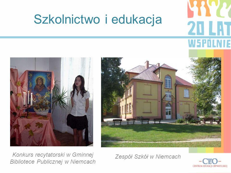 Szkolnictwo i edukacja Zespół Szkół w Niemcach Konkurs recytatorski w Gminnej Bibliotece Publicznej w Niemcach