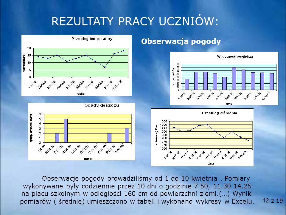 12 REZULTATY PRACY UCZNIÓW: Obserwacje pogody prowadziliśmy od 1 do 10 kwietnia. Pomiary wykonywane były codziennie przez 10 dni o godzinie 7.50, 11.3