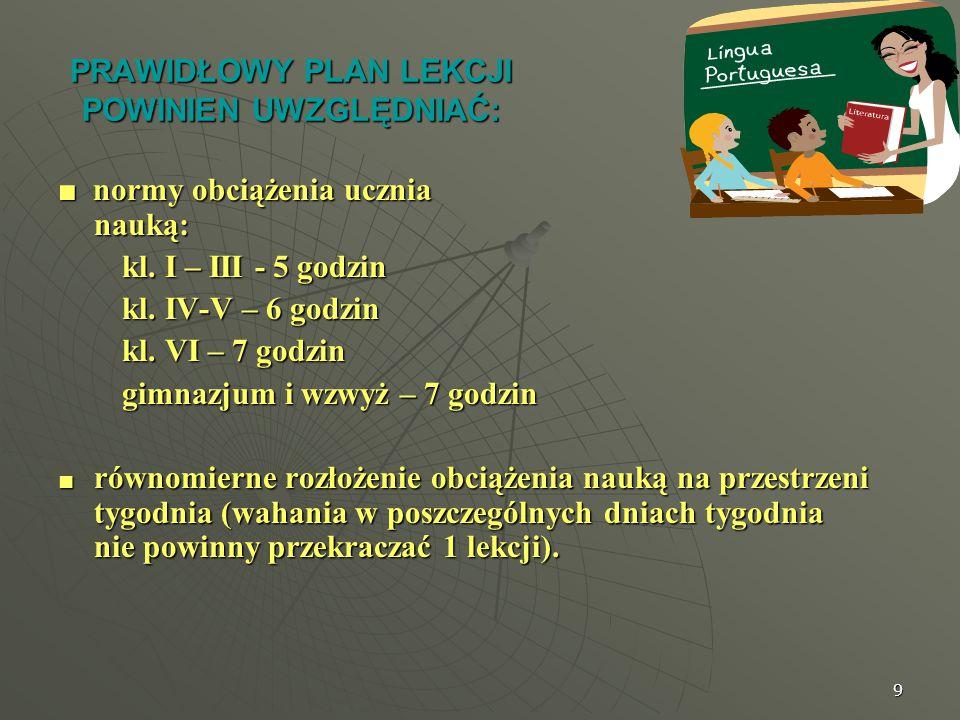 9 PRAWIDŁOWY PLAN LEKCJI POWINIEN UWZGLĘDNIAĆ: ■ normy obciążenia ucznia nauką: kl. I – III - 5 godzin kl. I – III - 5 godzin kl. IV-V – 6 godzin kl.
