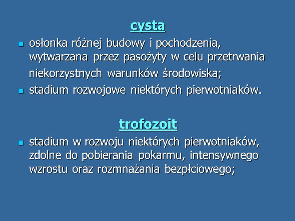 cysta osłonka różnej budowy i pochodzenia, wytwarzana przez pasożyty w celu przetrwania osłonka różnej budowy i pochodzenia, wytwarzana przez pasożyty