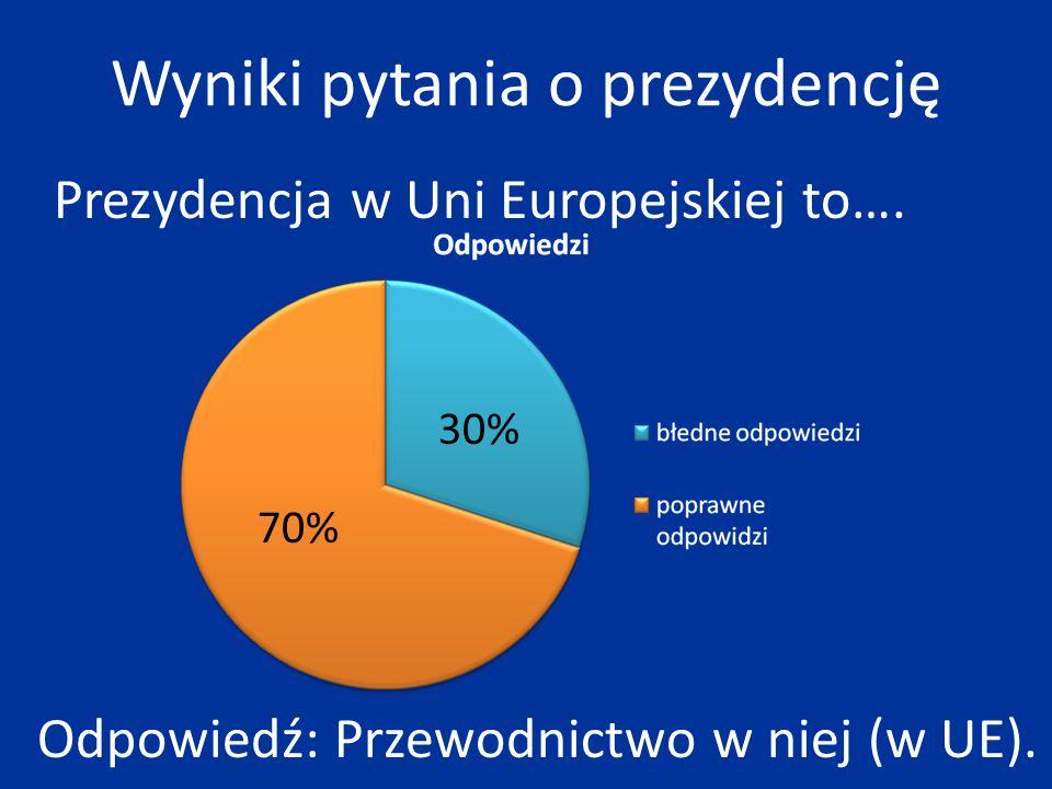 Wyniki pytania o prezydencję Prezydencja w Uni Europejskiej to…. Odpowiedź: Przewodnictwo w niej (w UE). 30% 70%