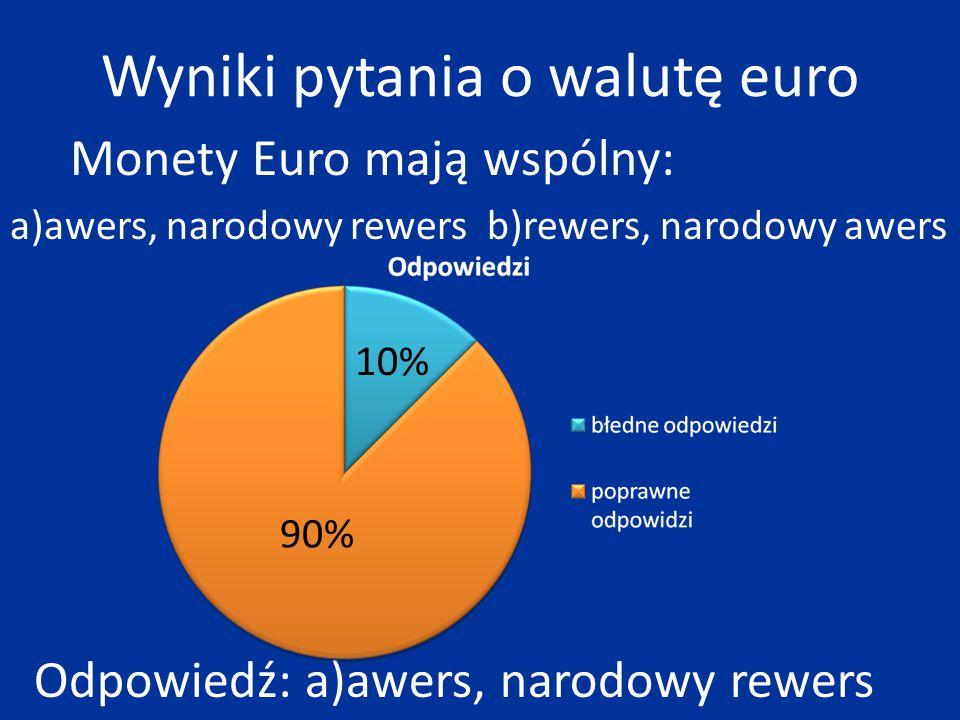 Wyniki pytania o walutę euro Monety Euro mają wspólny: a)awers, narodowy rewers b)rewers, narodowy awers Odpowiedź: a)awers, narodowy rewers 10% 90%