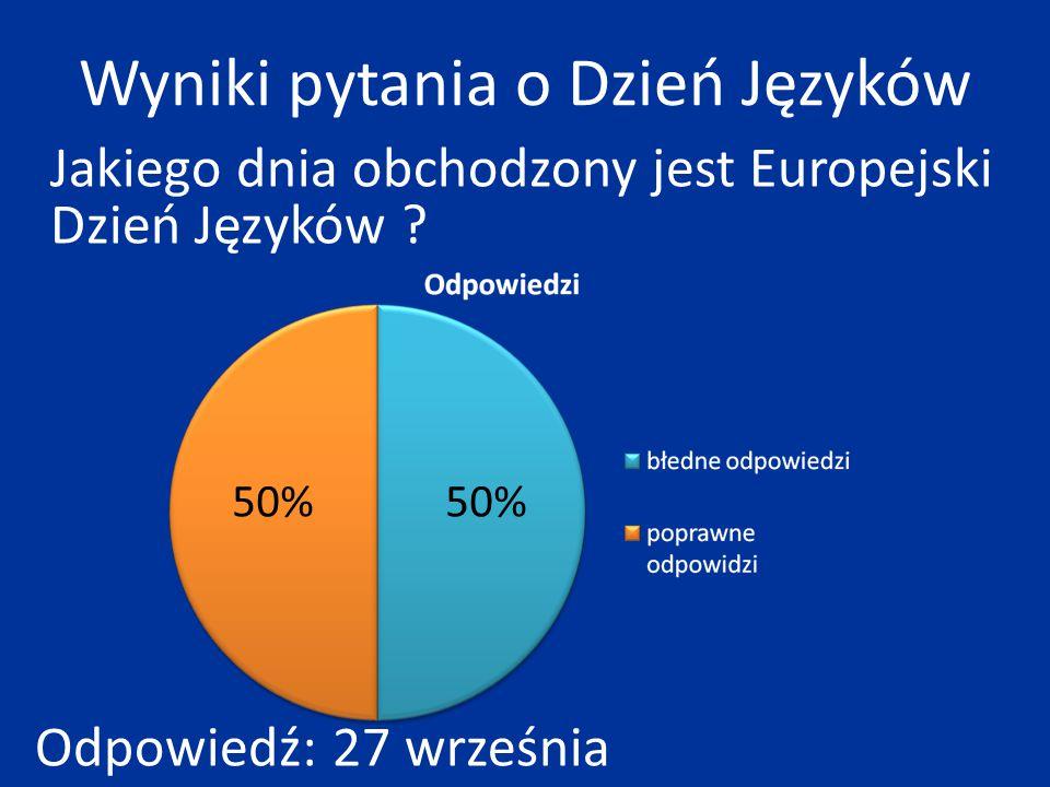 Wyniki pytania o Dzień Języków Jakiego dnia obchodzony jest Europejski Dzień Języków ? Odpowiedź: 27 września 50%
