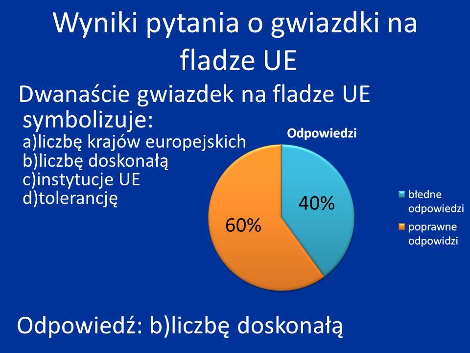 Wyniki pytania o gwiazdki na fladze UE Dwanaście gwiazdek na fladze UE symbolizuje: a)liczbę krajów europejskich b)liczbę doskonałą c)instytucje UE d)