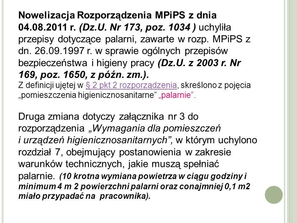 Nowelizacja Rozporządzenia MPiPS z dnia 04.08.2011 r.