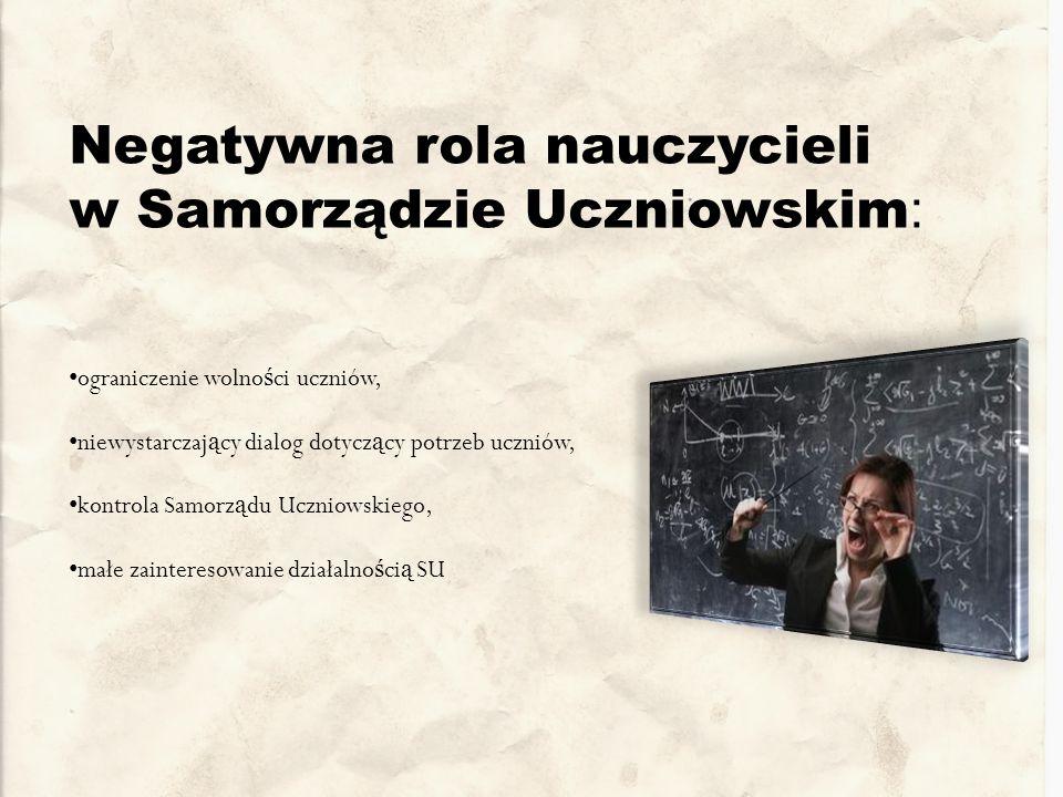 Negatywna rola nauczycieli w Samorządzie Uczniowskim : ograniczenie wolno ś ci uczniów, niewystarczaj ą cy dialog dotycz ą cy potrzeb uczniów, kontrol
