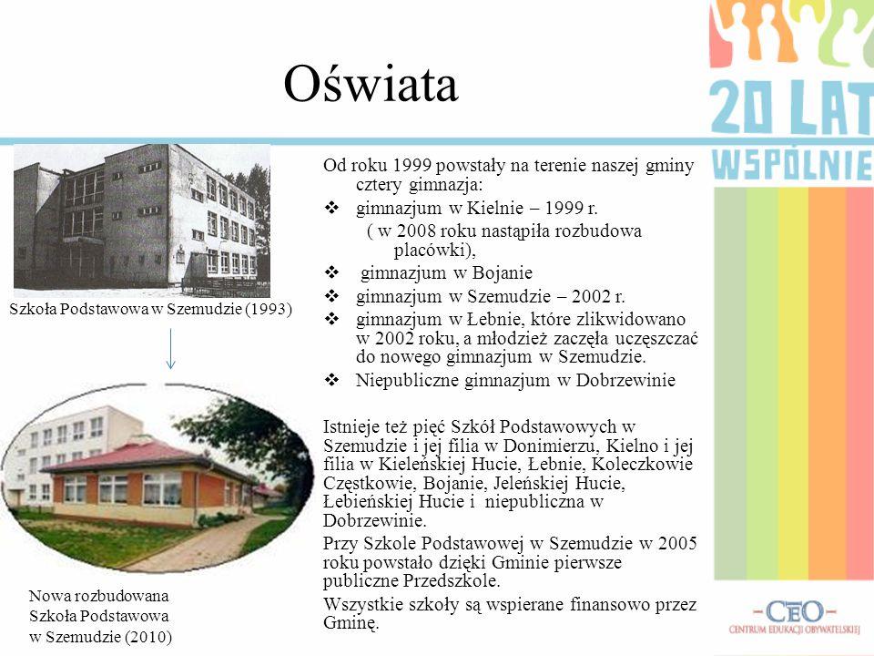 Oświata Od roku 1999 powstały na terenie naszej gminy cztery gimnazja:  gimnazjum w Kielnie – 1999 r. ( w 2008 roku nastąpiła rozbudowa placówki), 