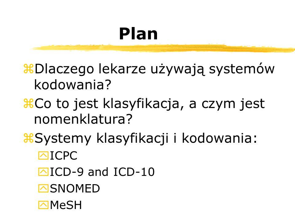 Plan zDlaczego lekarze używają systemów kodowania? zCo to jest klasyfikacja, a czym jest nomenklatura? zSystemy klasyfikacji i kodowania: yICPC yICD-9
