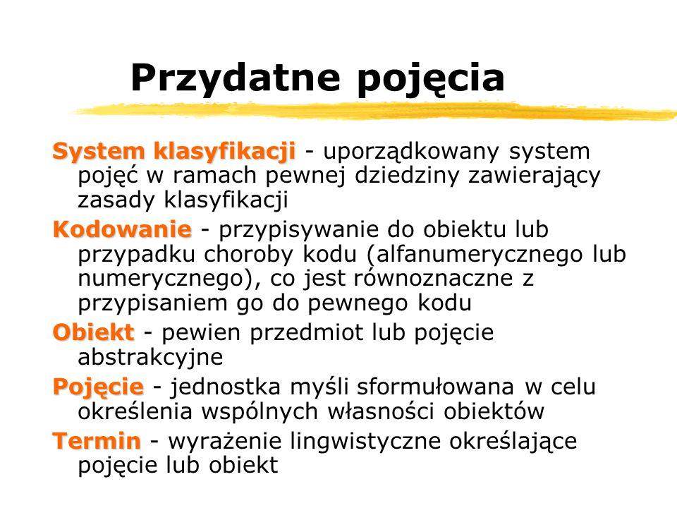 Przydatne pojęcia System klasyfikacji System klasyfikacji - uporządkowany system pojęć w ramach pewnej dziedziny zawierający zasady klasyfikacji Kodow