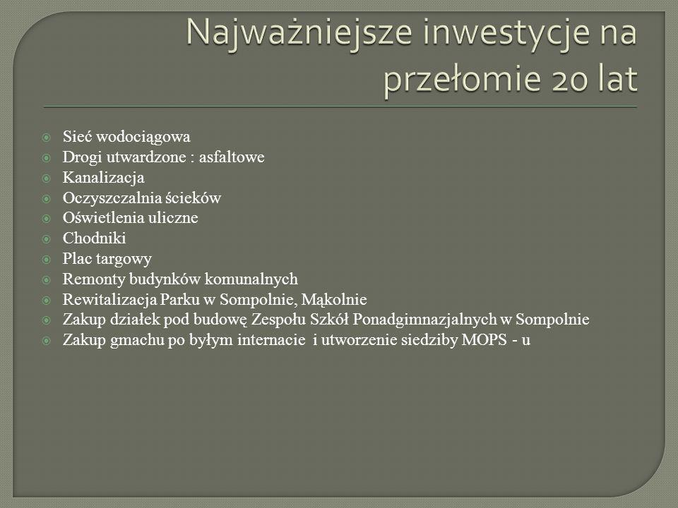  PZW – Polski Związek Wędkarzy  PZHGP – Polski Związek Hodowców Gołębi Pocztowych  GKS Sompolno  GTS Mąkolno  Motocross Sompolno  WGM Sompolno 