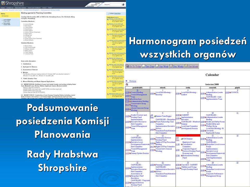 Podsumowanie posiedzenia Komisji Planowania Rady Hrabstwa Shropshire Harmonogram posiedzeń wszystkich organów