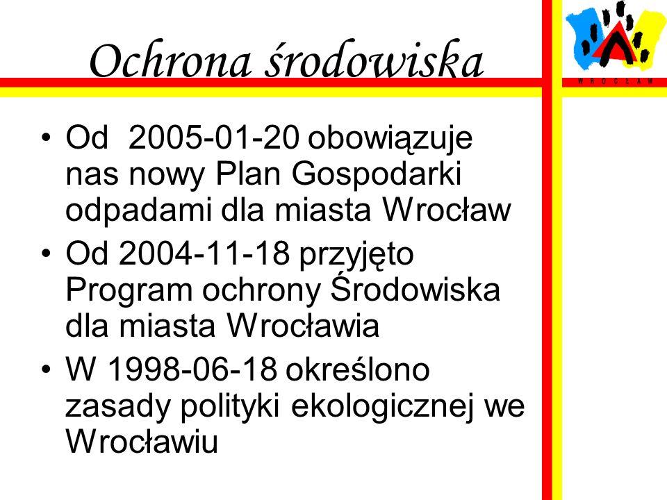 Ochrona środowiska Od 2005-01-20 obowiązuje nas nowy Plan Gospodarki odpadami dla miasta Wrocław Od 2004-11-18 przyjęto Program ochrony Środowiska dla