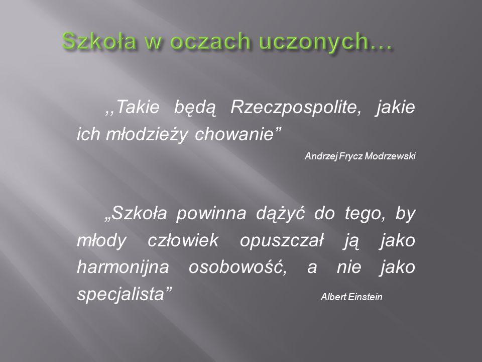 """,,Takie będą Rzeczpospolite, jakie ich młodzieży chowanie"""" Andrzej Frycz Modrzewski """"Szkoła powinna dążyć do tego, by młody człowiek opuszczał ją jako"""