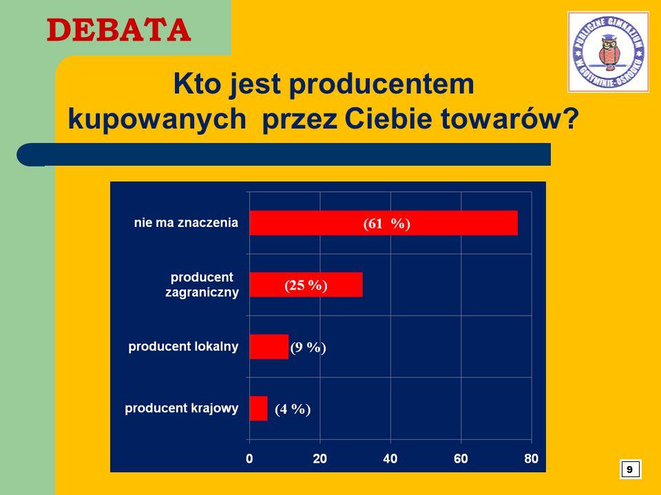 DEBATA Kto jest producentem kupowanych przez Ciebie towarów?