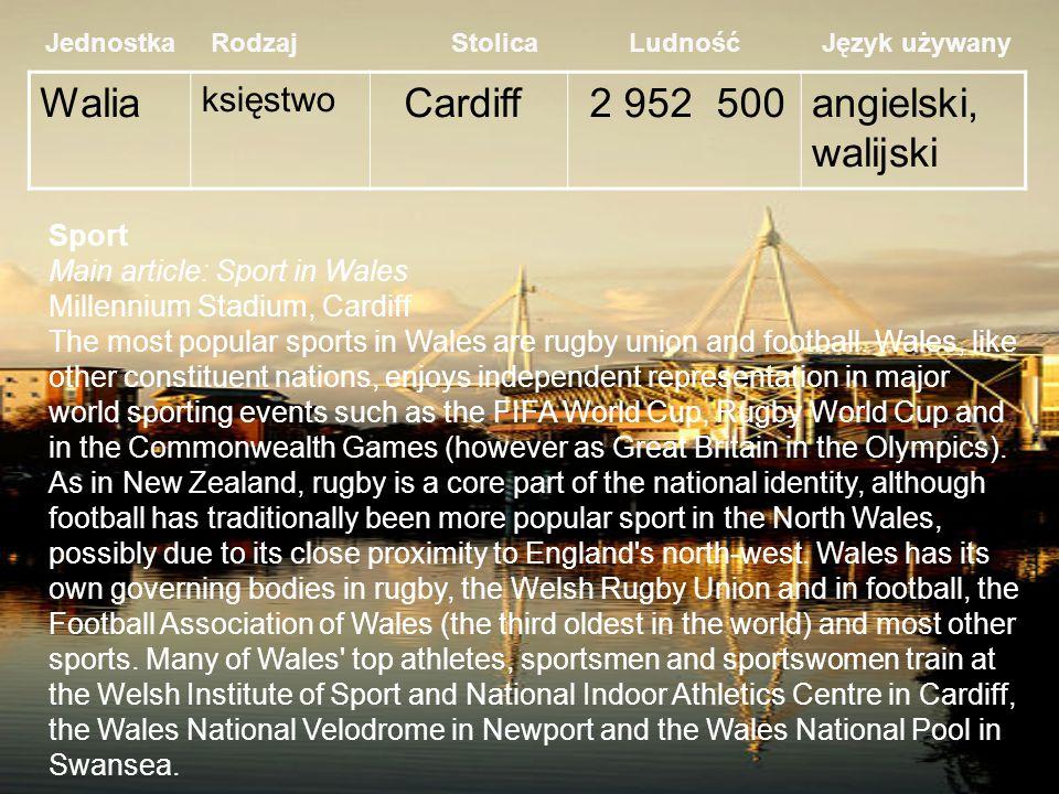 Jednostka RodzajStolicaLudnośćJęzyk używany Walia księstwo Cardiff 2 952 500angielski, walijski Sport Main article: Sport in Wales Millennium Stadium,