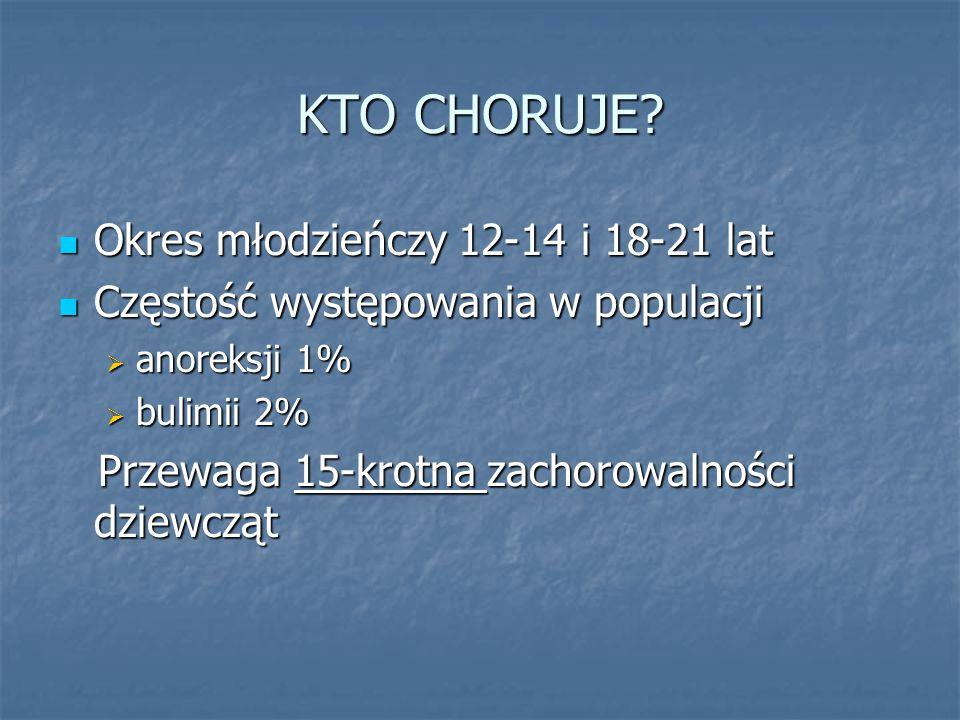 KTO CHORUJE? Okres młodzieńczy 12-14 i 18-21 lat Okres młodzieńczy 12-14 i 18-21 lat Częstość występowania w populacji Częstość występowania w populac