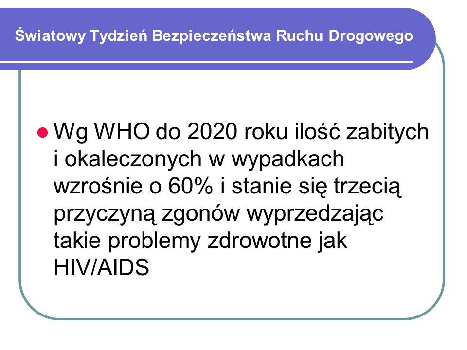 Światowy Tydzień Bezpieczeństwa Ruchu Drogowego Wg WHO do 2020 roku ilość zabitych i okaleczonych w wypadkach wzrośnie o 60% i stanie się trzecią przyczyną zgonów wyprzedzając takie problemy zdrowotne jak HIV/AIDS