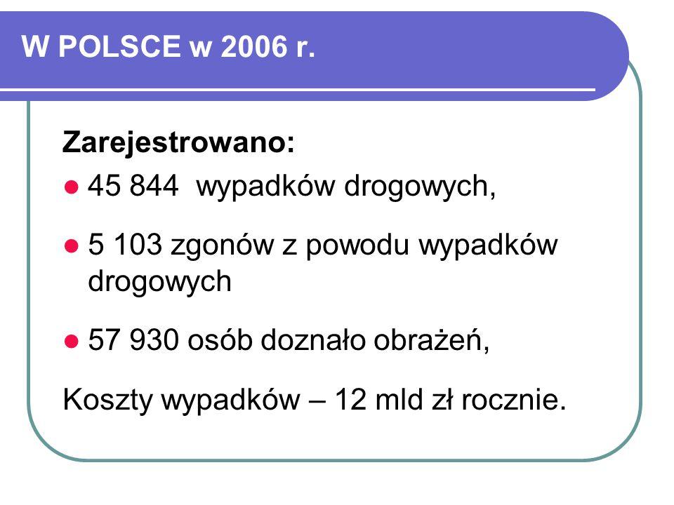 W POLSCE w 2006 r.