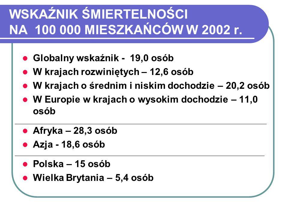 WSKAŹNIK ŚMIERTELNOŚCI NA 100 000 MIESZKAŃCÓW W 2002 r.