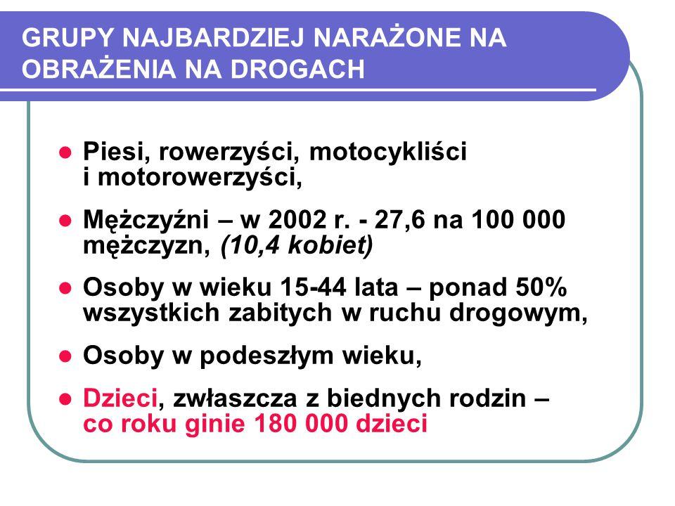 GRUPY NAJBARDZIEJ NARAŻONE NA OBRAŻENIA NA DROGACH Piesi, rowerzyści, motocykliści i motorowerzyści, Mężczyźni – w 2002 r.
