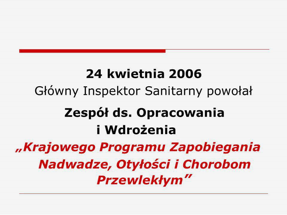 24 kwietnia 2006 Główny Inspektor Sanitarny powołał Zespół ds.