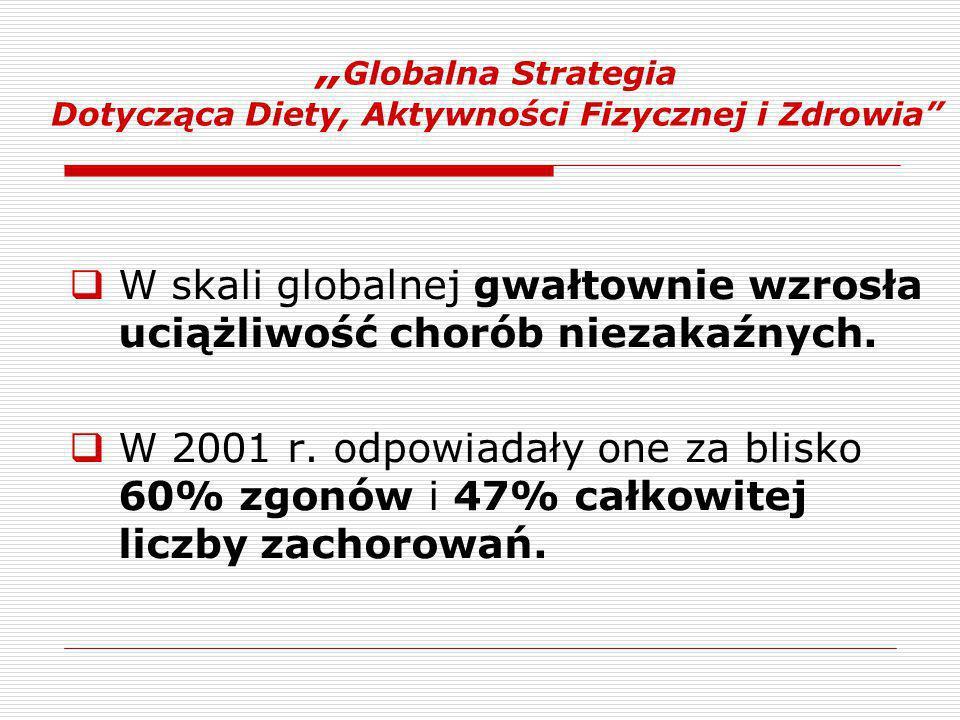 """"""" Globalna Strategia Dotycząca Diety, Aktywności Fizycznej i Zdrowia  W skali globalnej gwałtownie wzrosła uciążliwość chorób niezakaźnych."""
