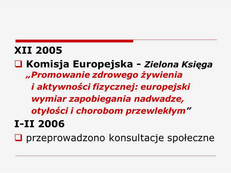 """XII 2005  Komisja Europejska - Zielona Księga """"Promowanie zdrowego żywienia i aktywności fizycznej: europejski wymiar zapobiegania nadwadze, otyłości i chorobom przewlekłym I-II 2006  przeprowadzono konsultacje społeczne"""
