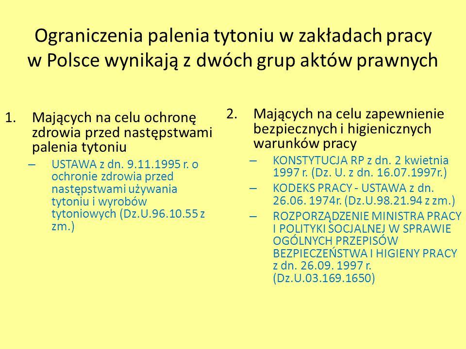 Ograniczenia palenia tytoniu w zakładach pracy w Polsce wynikają z dwóch grup aktów prawnych 1.Mających na celu ochronę zdrowia przed następstwami pal