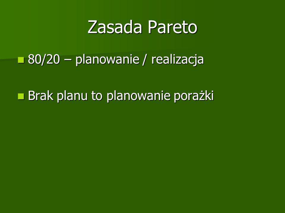 Zasada Pareto 80/20 – planowanie / realizacja 80/20 – planowanie / realizacja Brak planu to planowanie porażki Brak planu to planowanie porażki