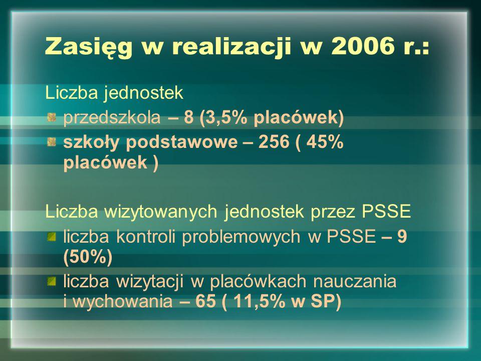 Zasięg w realizacji w 2006 r.: Liczba jednostek przedszkola – 8 (3,5% placówek) szkoły podstawowe – 256 ( 45% placówek ) Liczba wizytowanych jednostek przez PSSE liczba kontroli problemowych w PSSE – 9 (50%) liczba wizytacji w placówkach nauczania i wychowania – 65 ( 11,5% w SP)