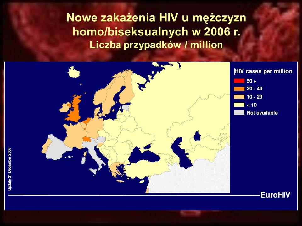 Nowe zakażenia HIV u mężczyzn homo/biseksualnych w 2006 r. Liczba przypadków / million
