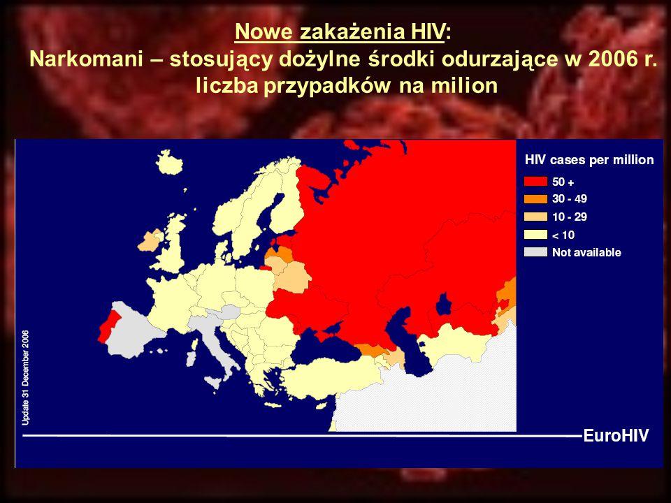 Nowe zakażenia HIV: Narkomani – stosujący dożylne środki odurzające w 2006 r. liczba przypadków na milion
