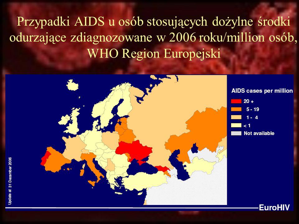 Przypadki AIDS u osób stosujących dożylne środki odurzające zdiagnozowane w 2006 roku/million osób, WHO Region Europejski