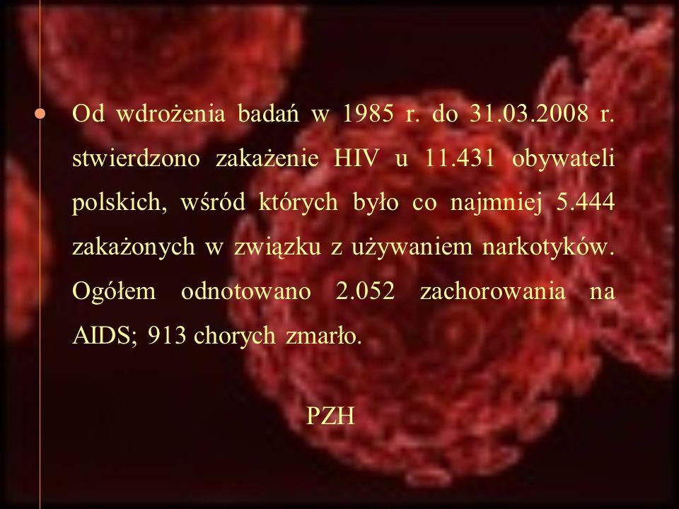 Od wdrożenia badań w 1985 r. do 31.03.2008 r. stwierdzono zakażenie HIV u 11.431 obywateli polskich, wśród których było co najmniej 5.444 zakażonych w