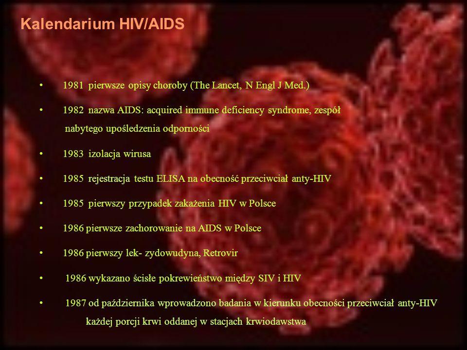 Kalendarium HIV/AIDS 1981 pierwsze opisy choroby (The Lancet, N Engl J Med.) 1982 nazwa AIDS: acquired immune deficiency syndrome, zespół nabytego upo