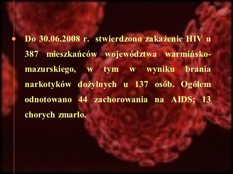 Do 30.06.2008 r. stwierdzono zakażenie HIV u 387 mieszkańców województwa warmińsko- mazurskiego, w tym w wyniku brania narkotyków dożylnych u 137 osób