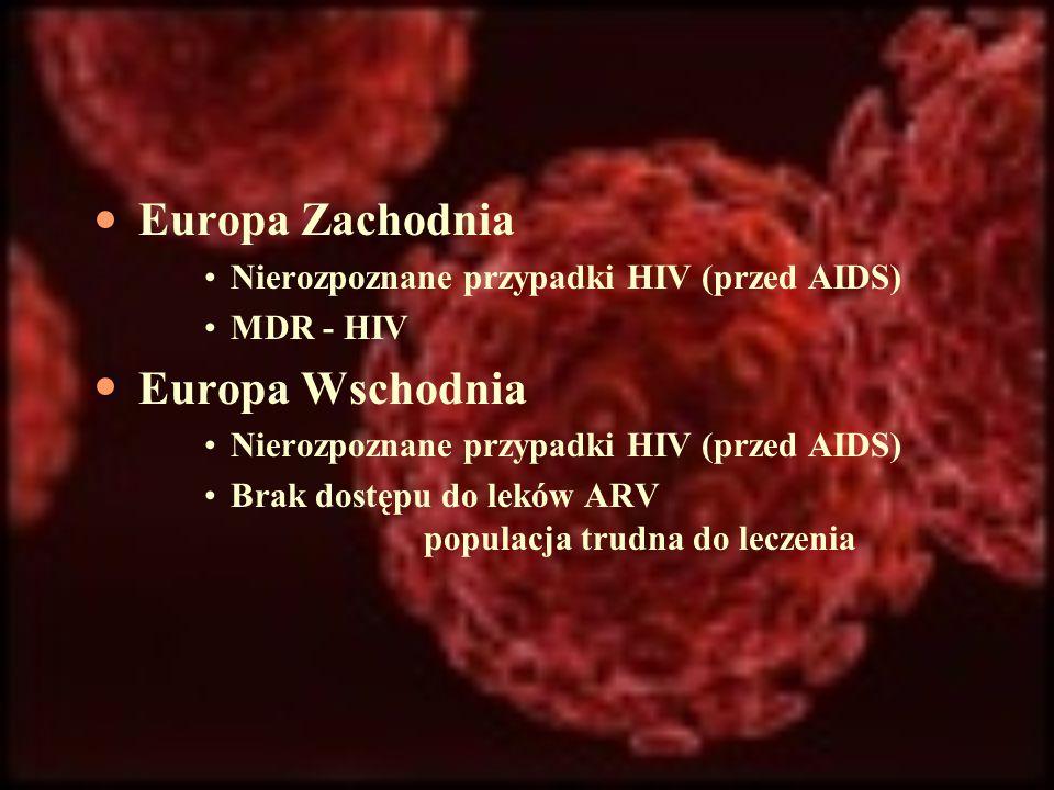 Europa Zachodnia Nierozpoznane przypadki HIV (przed AIDS) MDR - HIV Europa Wschodnia Nierozpoznane przypadki HIV (przed AIDS) Brak dostępu do leków AR