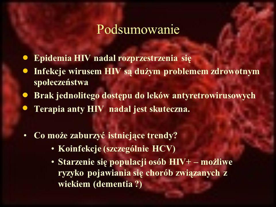 Podsumowanie Epidemia HIV nadal rozprzestrzenia się Infekcje wirusem HIV są dużym problemem zdrowotnym społeczeństwa Brak jednolitego dostępu do leków