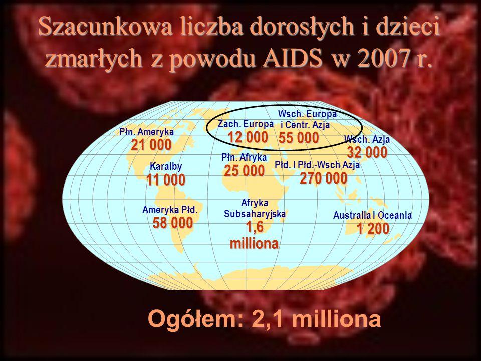 Szacunkowa liczba dorosłych i dzieci zmarłych z powodu AIDS w 2007 r. Ogółem: 2,1 milliona Zach. Europa 12 000 Płn. Afryka 25 000 Afryka Subsaharyjska
