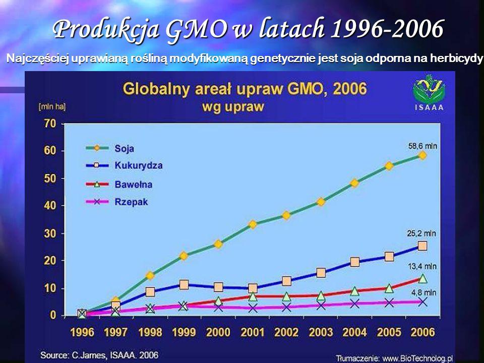Najczęściej uprawianą rośliną modyfikowaną genetycznie jest soja odporna na herbicydy