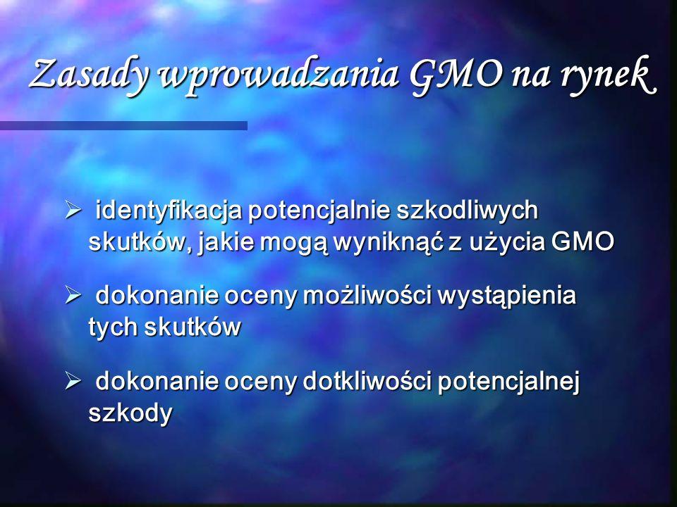 Zasady wprowadzania GMO na rynek  identyfikacja potencjalnie szkodliwych skutków, jakie mogą wyniknąć z użycia GMO  dokonanie oceny możliwości wystą