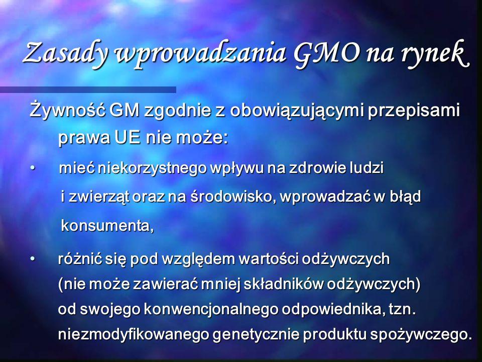 Zasady wprowadzania GMO na rynek Żywność GM zgodnie z obowiązującymi przepisami prawa UE nie może: mieć niekorzystnego wpływu na zdrowie ludzimieć nie