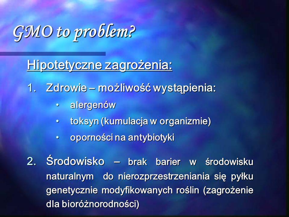 GMO to problem? Hipotetyczne zagrożenia: 1.Zdrowie – możliwość wystąpienia: alergenówalergenów toksyn (kumulacja w organizmie)toksyn (kumulacja w orga