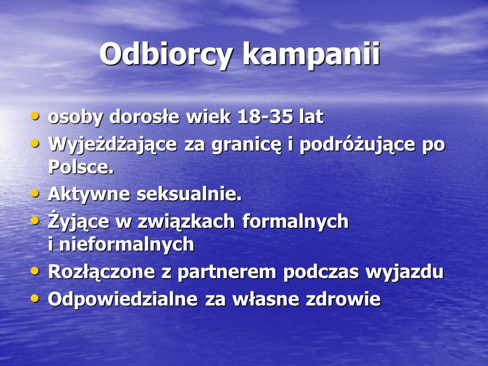 Odbiorcy kampanii Odbiorcy kampanii osoby dorosłe wiek 18-35 lat osoby dorosłe wiek 18-35 lat Wyjeżdżające za granicę i podróżujące po Polsce.