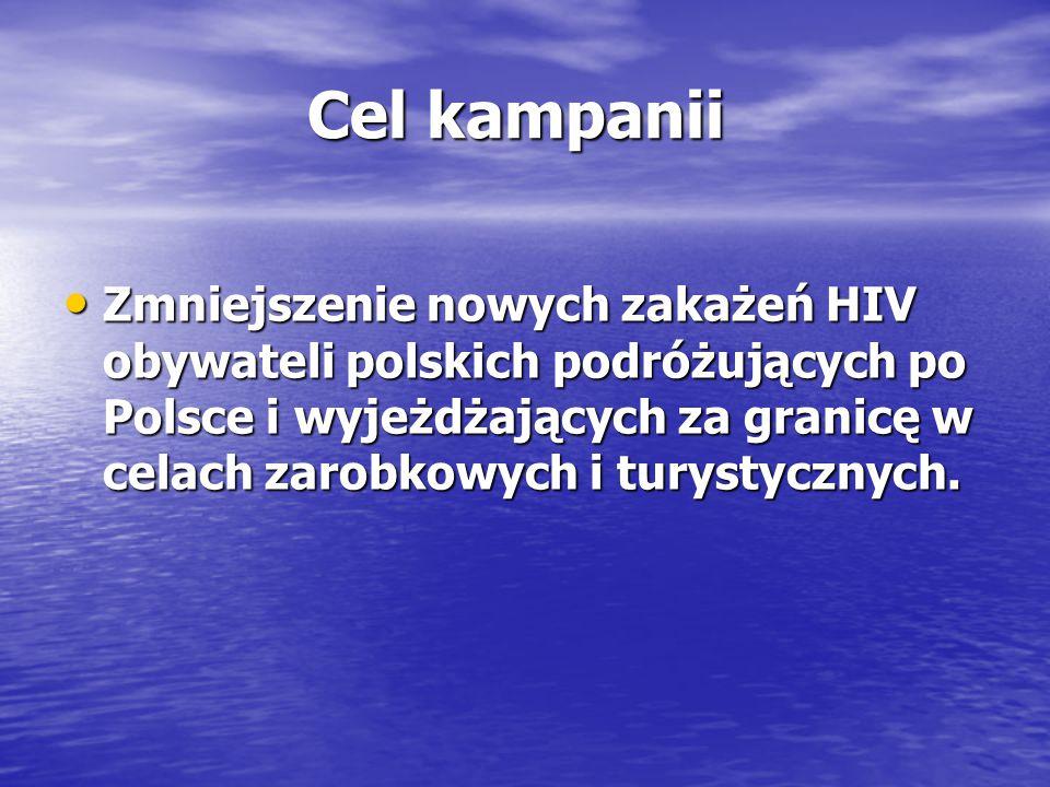 Cel kampanii Cel kampanii Zmniejszenie nowych zakażeń HIV obywateli polskich podróżujących po Polsce i wyjeżdżających za granicę w celach zarobkowych i turystycznych.