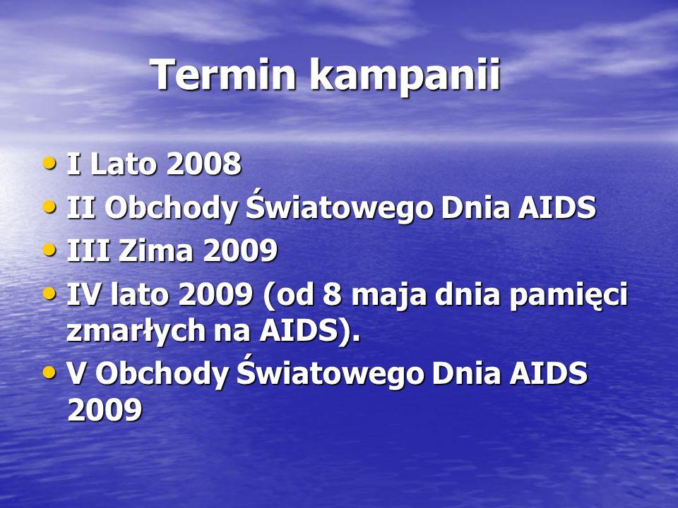 Termin kampanii Termin kampanii I Lato 2008 I Lato 2008 II Obchody Światowego Dnia AIDS II Obchody Światowego Dnia AIDS III Zima 2009 III Zima 2009 IV lato 2009 (od 8 maja dnia pamięci zmarłych na AIDS).